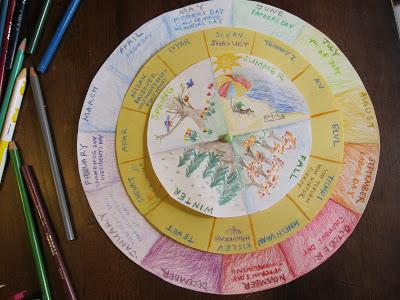 Kids Hebrew Calendar